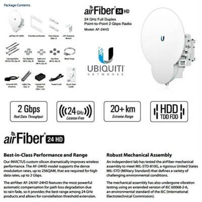 AirFiber 24-HD, 2Gbps+ 24GHz