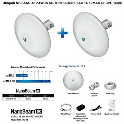 Ubiquiti NanoBeam M5 NBE-5AC-16 X2 PACK - CPE access point outdoor POE 5GHz 16dBi