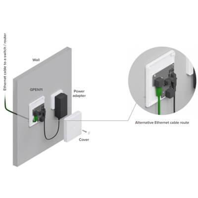 MIKROTIK gigabit PoE injector RBGPEN11